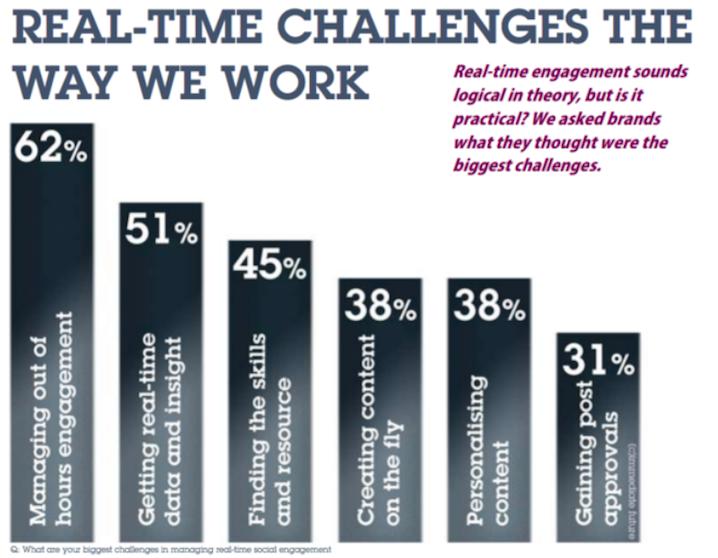 Real Time Marketing JLP 2014-11-04 12.23.03